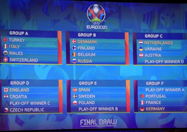 Great Best Which Euro 2020 Games Are In England Guide This Year @KoolGadgetz.com