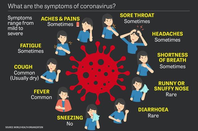 coronavirusnearme